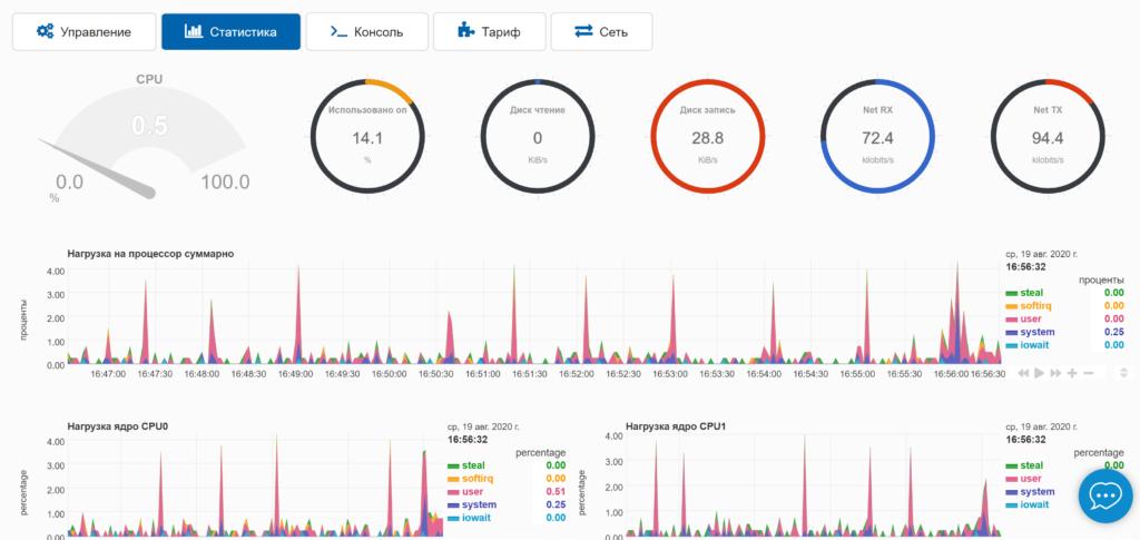 prodvinutij_monitoring_grafiki